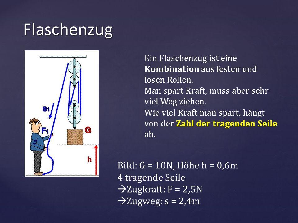 Flaschenzug Bild: G = 10N, Höhe h = 0,6m 4 tragende Seile