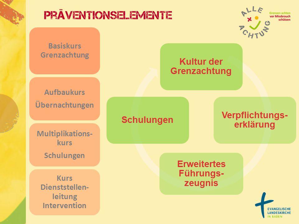 Präventionselemente Kultur der Grenzachtung Verpflichtungs- erklärung