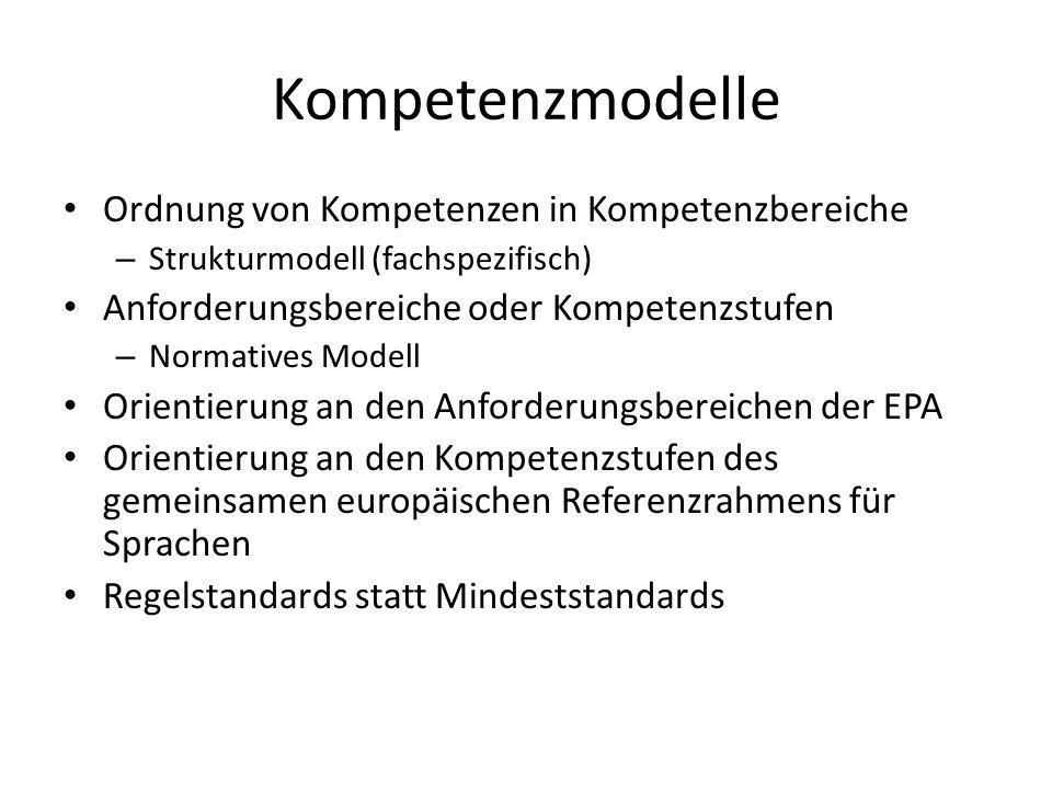 Kompetenzmodelle Ordnung von Kompetenzen in Kompetenzbereiche