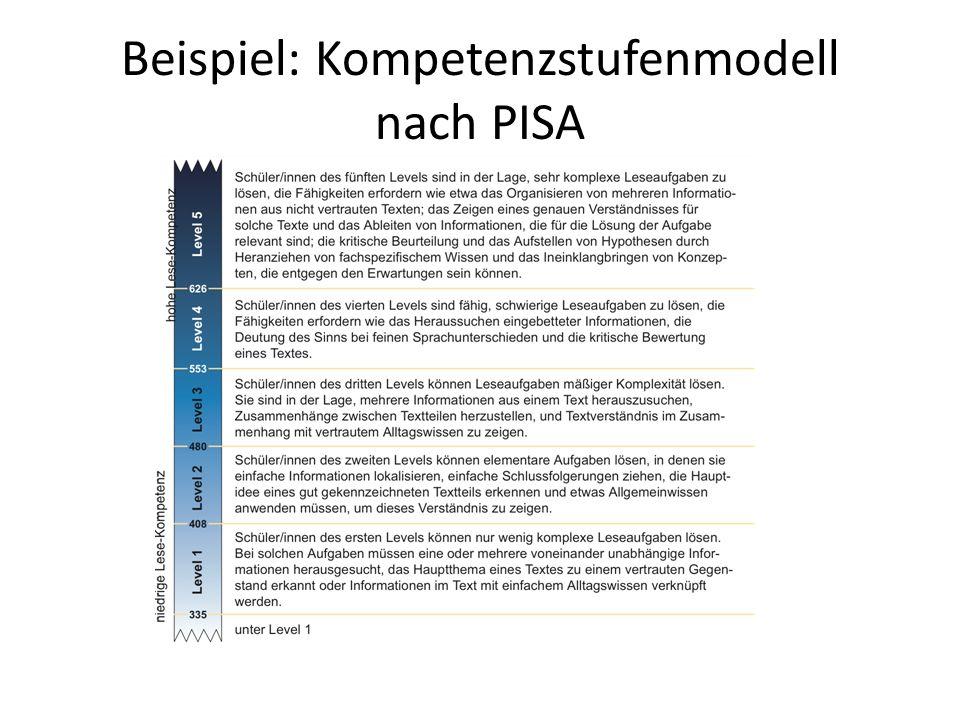 Beispiel: Kompetenzstufenmodell nach PISA