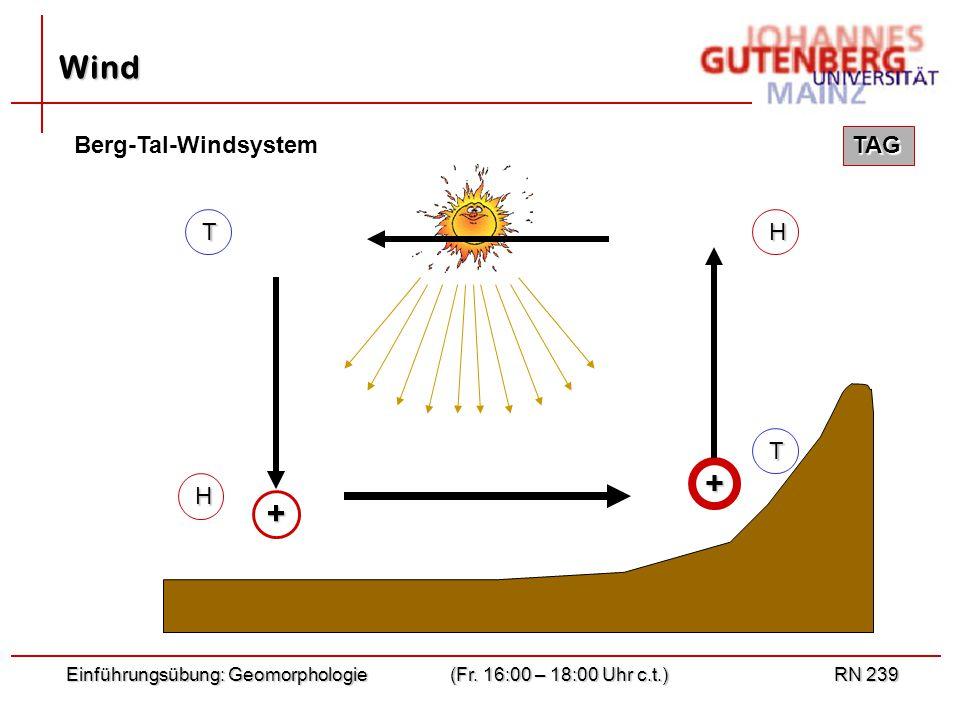 Wind + + Berg-Tal-Windsystem TAG T H T H