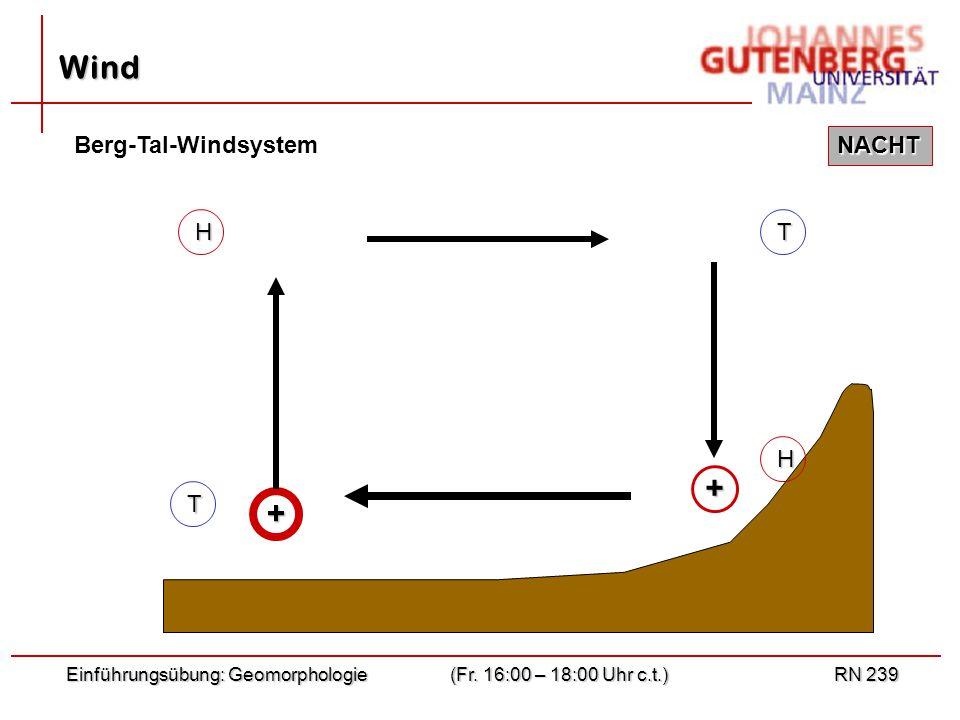 Wind + + Berg-Tal-Windsystem NACHT H T H T