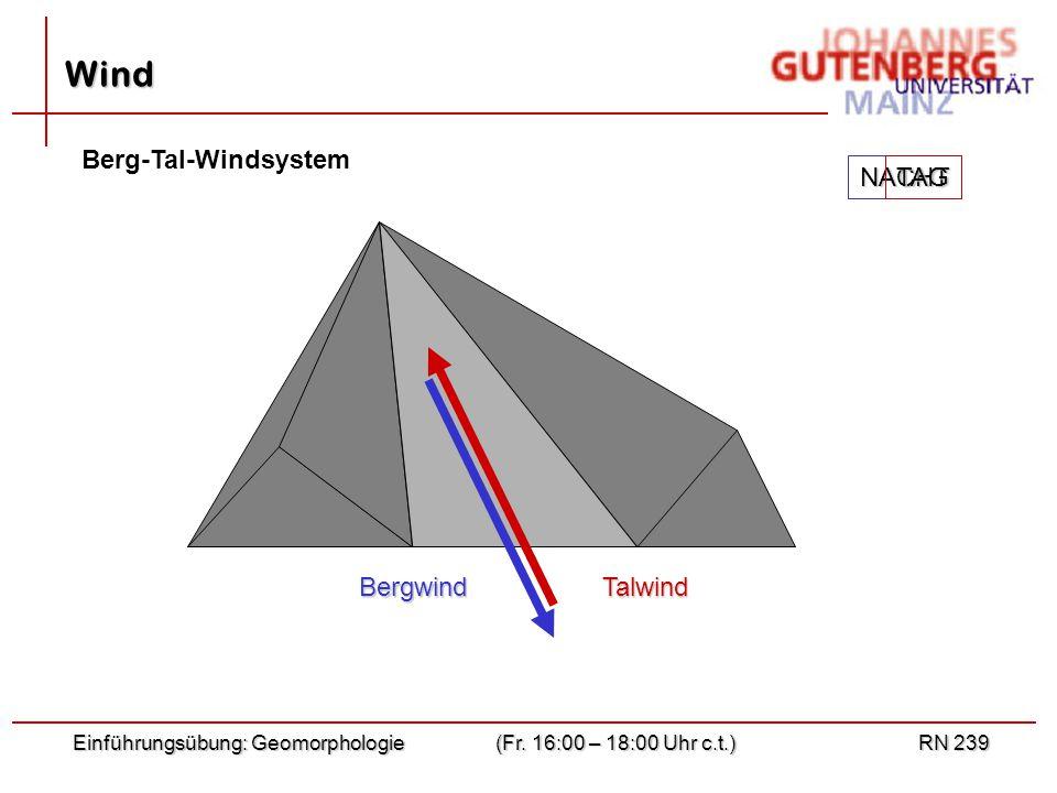 Wind Berg-Tal-Windsystem NACHT TAG Bergwind Talwind