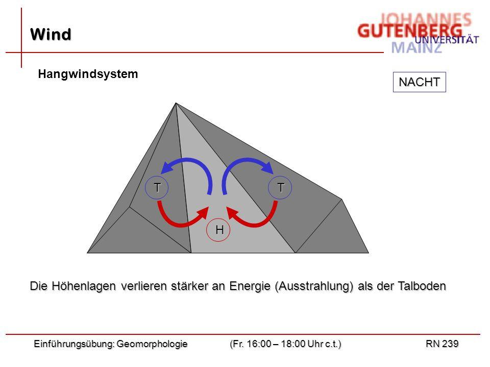 Wind Hangwindsystem NACHT T T H