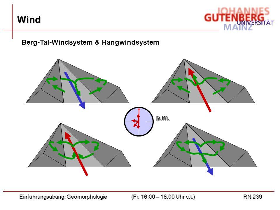 Wind Berg-Tal-Windsystem & Hangwindsystem p.m. a.m.