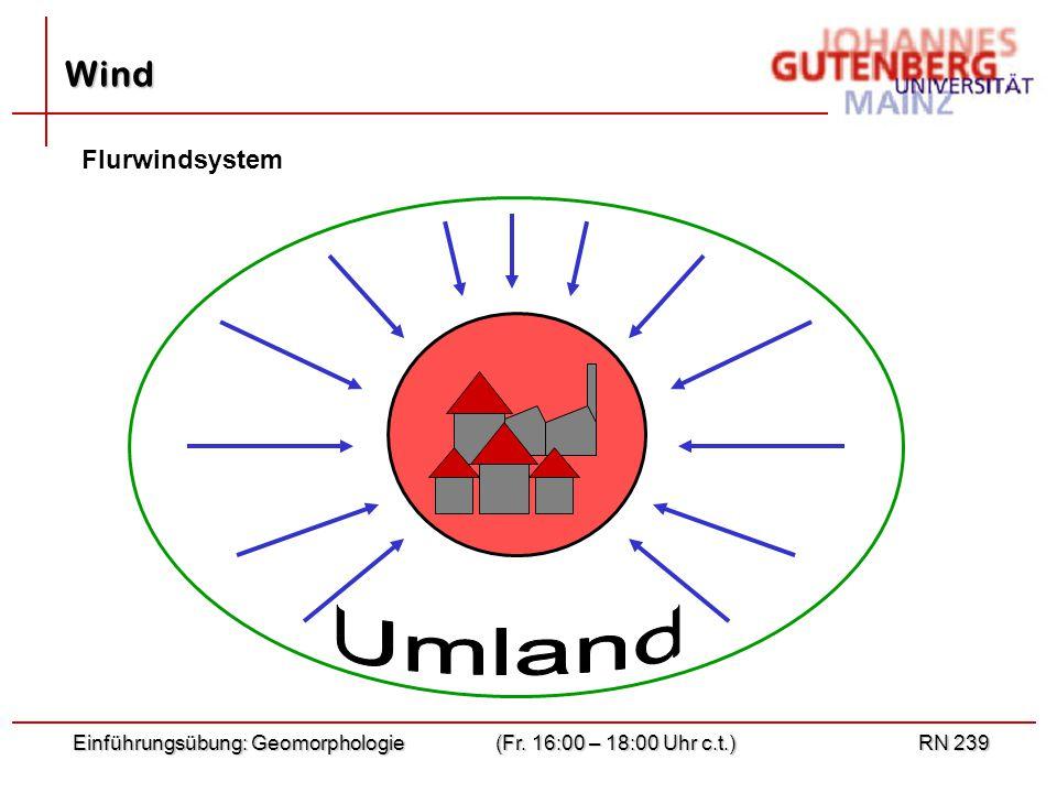 Umland Wind Flurwindsystem