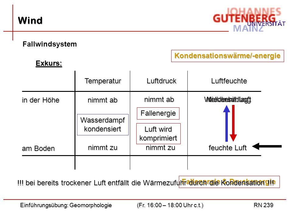 Wind Fallwindsystem Kondensationswärme/-energie Exkurs: am Boden