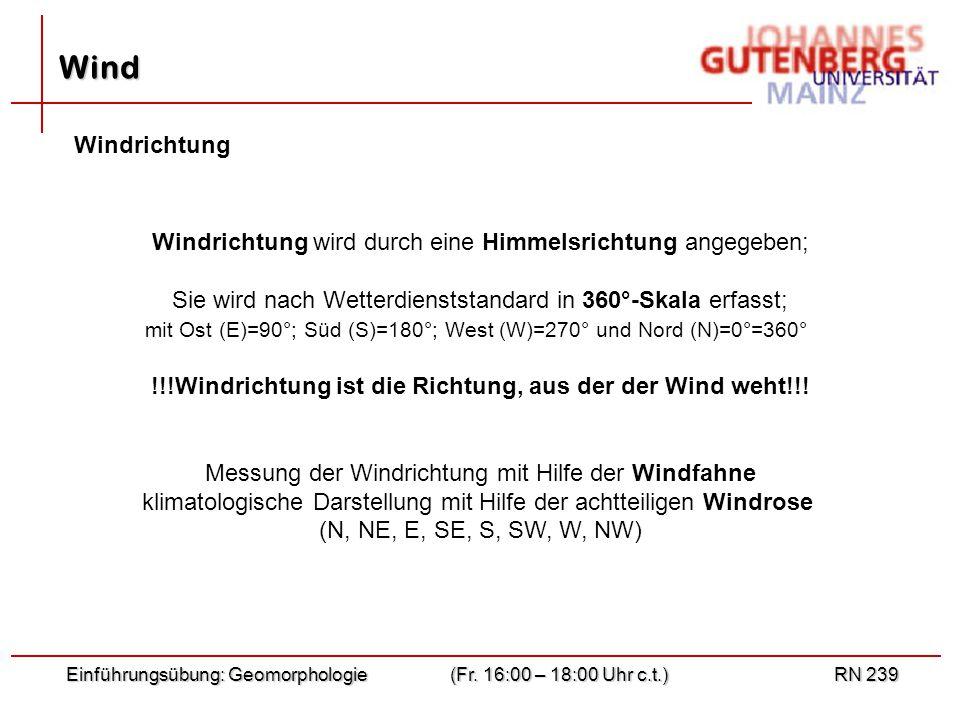 !!!Windrichtung ist die Richtung, aus der der Wind weht!!!