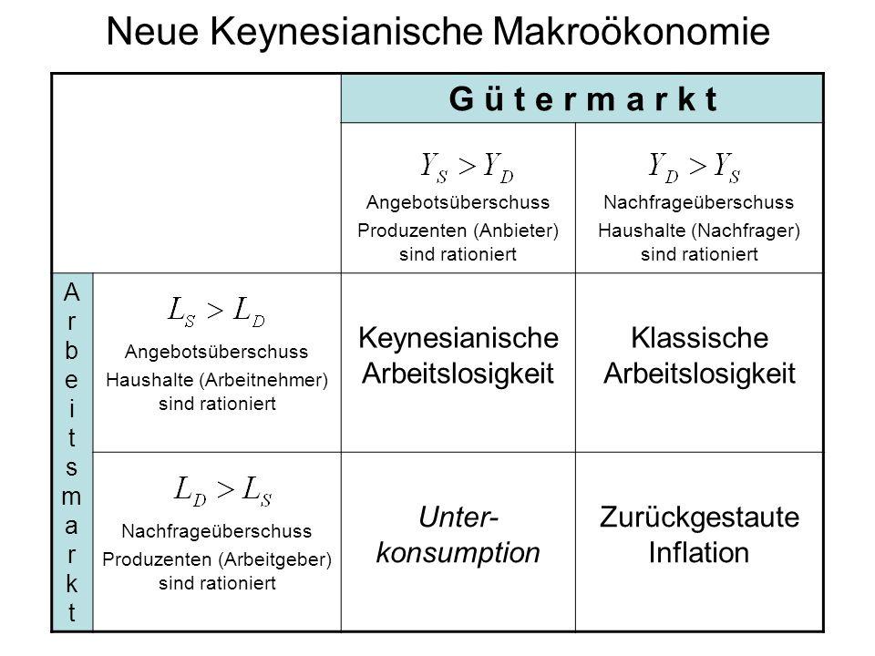 Neue Keynesianische Makroökonomie