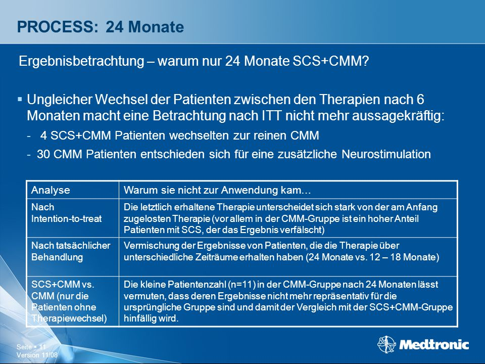 PROCESS: 24 Monate Ergebnisbetrachtung – warum nur 24 Monate SCS+CMM