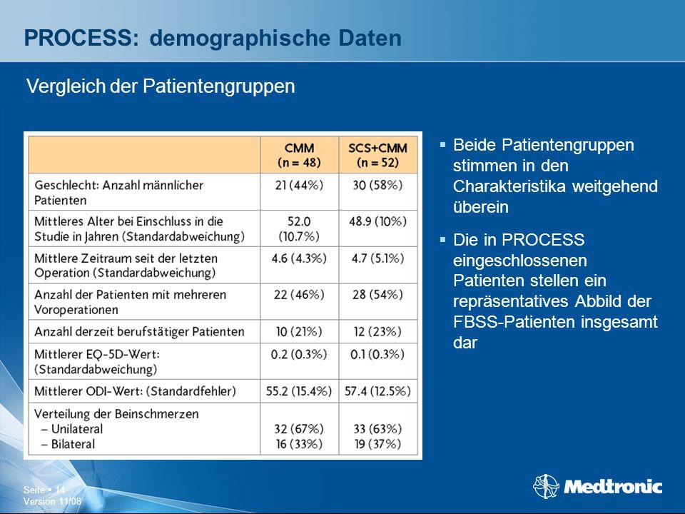 PROCESS: demographische Daten