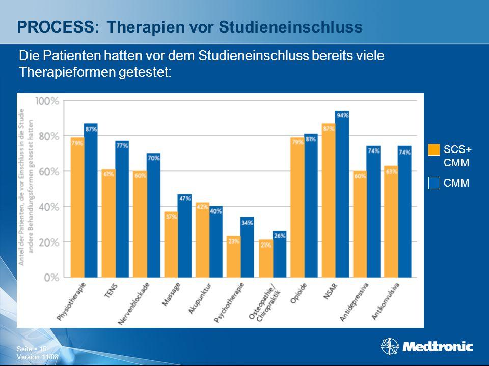 PROCESS: Therapien vor Studieneinschluss