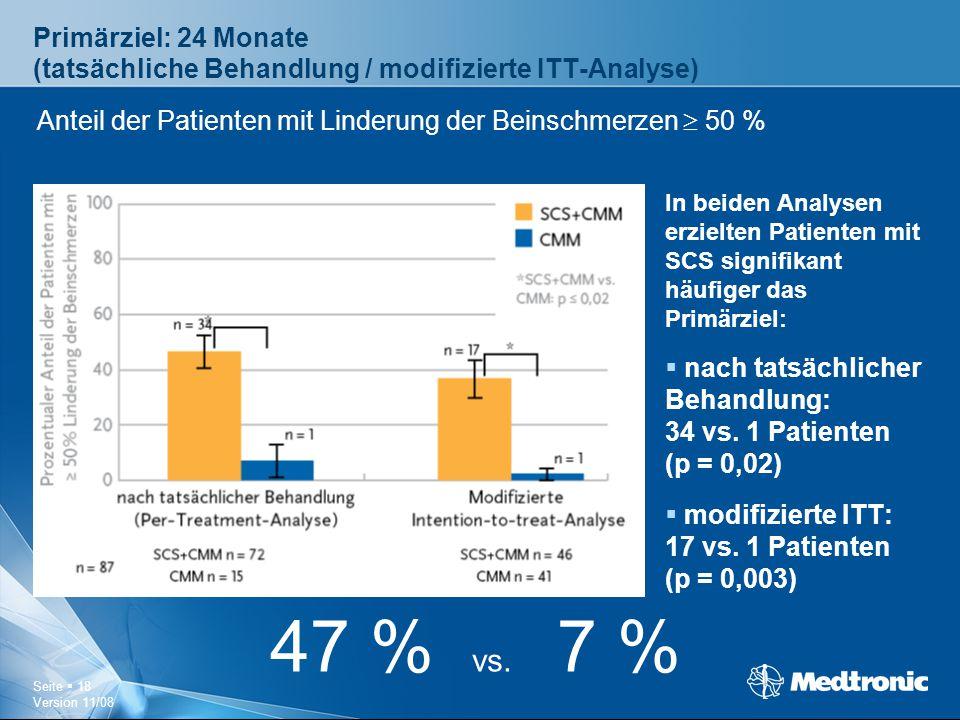 Primärziel: 24 Monate (tatsächliche Behandlung / modifizierte ITT-Analyse)