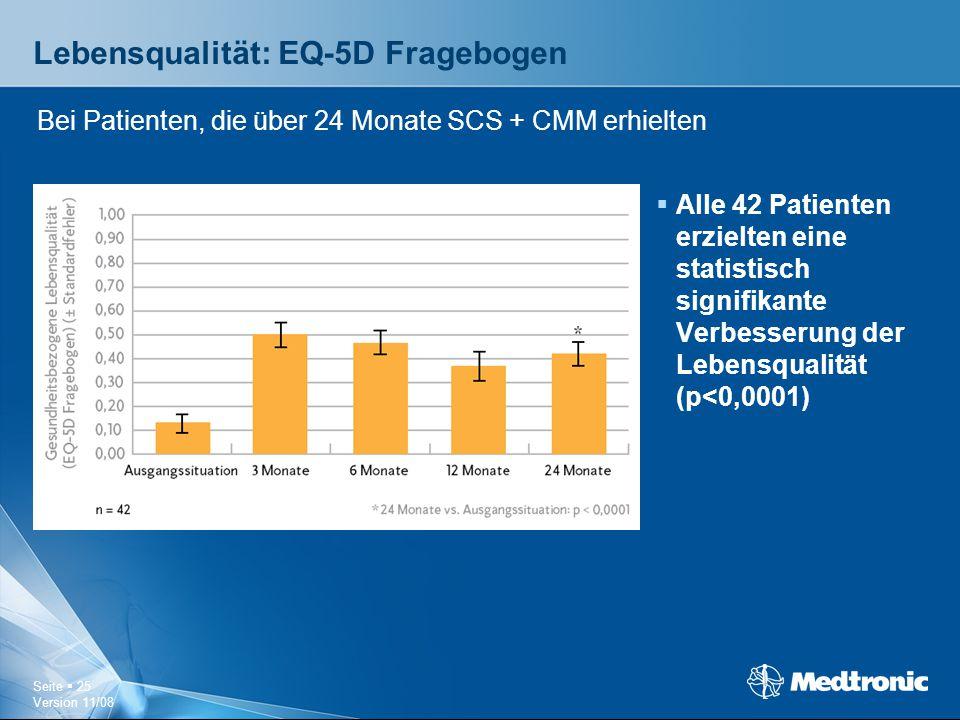 Lebensqualität: EQ-5D Fragebogen