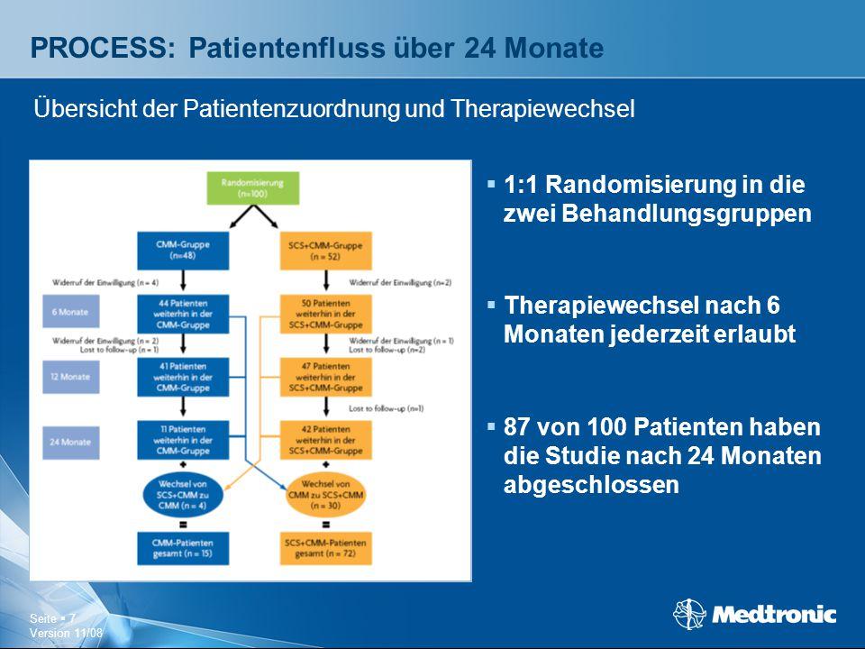 PROCESS: Patientenfluss über 24 Monate