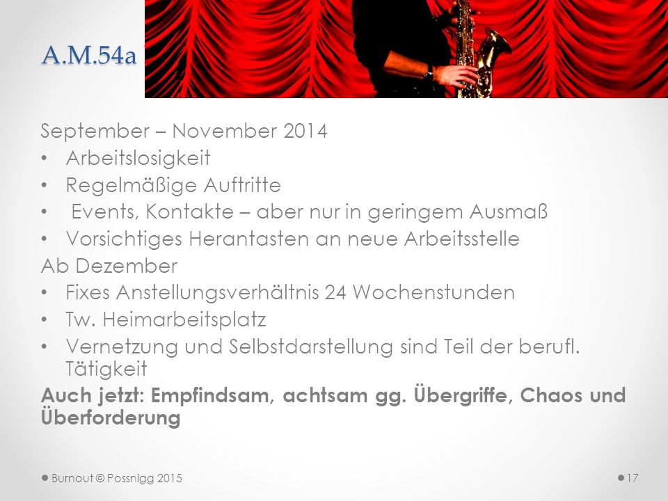 A.M.54a Buchhändler 4 September – November 2014 Arbeitslosigkeit