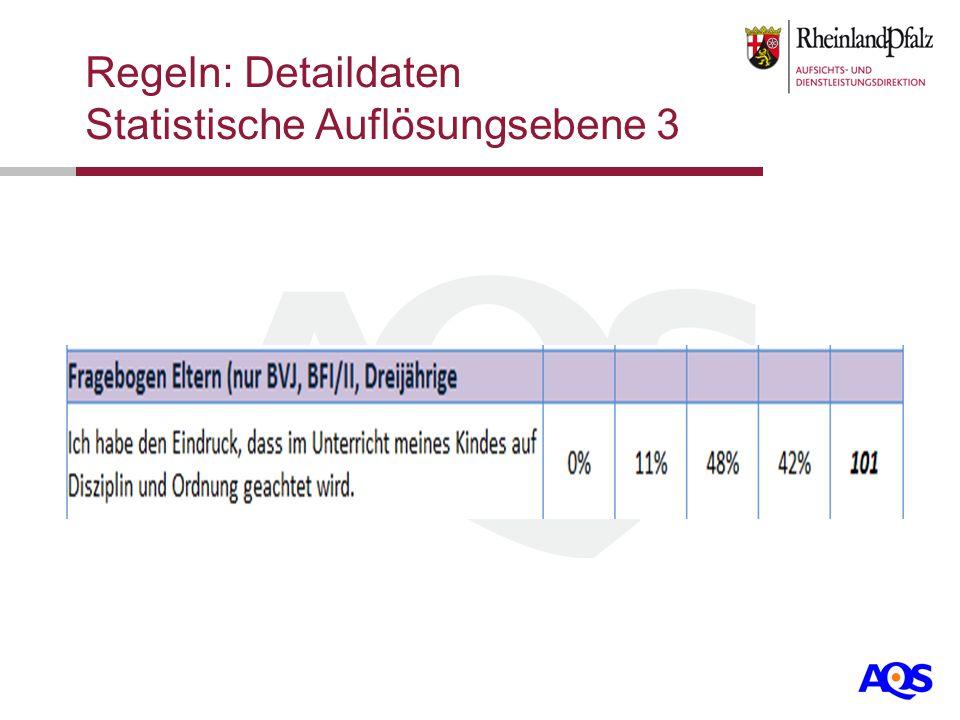 Regeln: Detaildaten Statistische Auflösungsebene 3