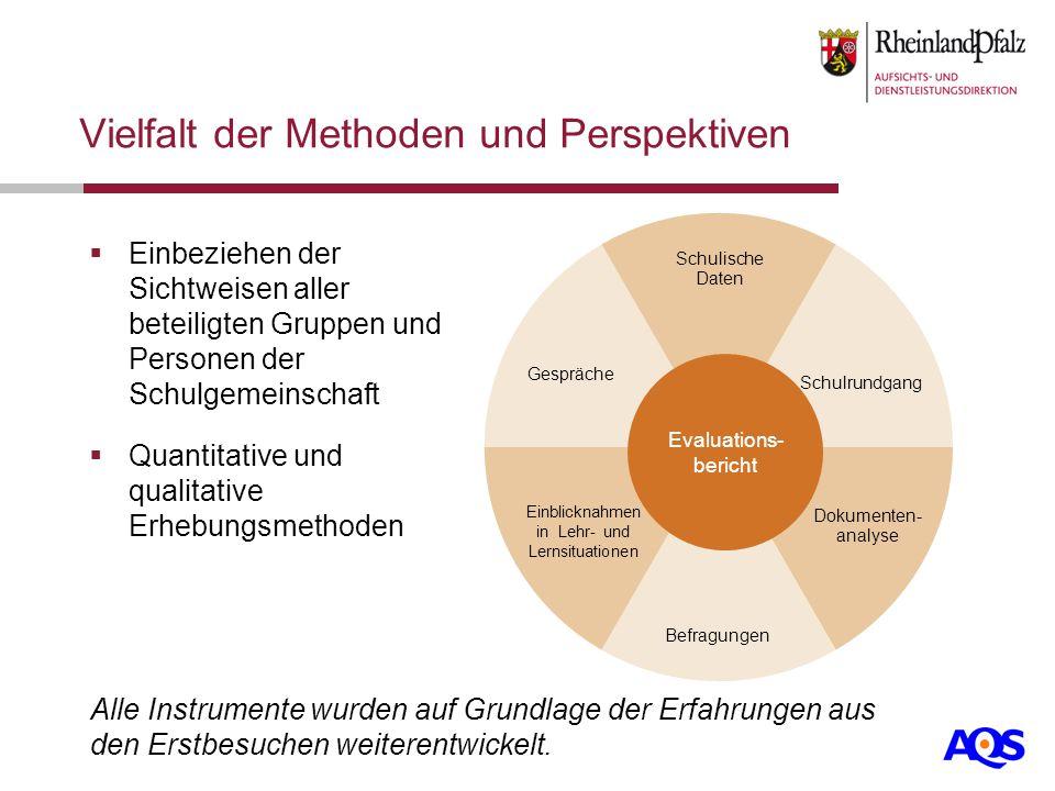 Vielfalt der Methoden und Perspektiven