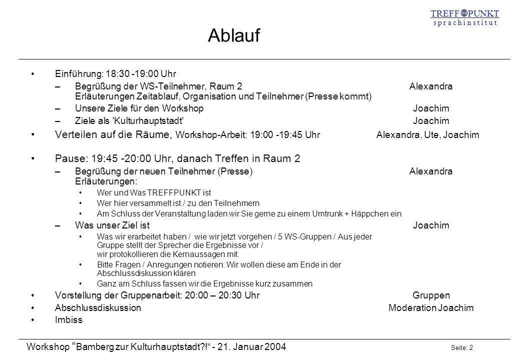 Ablauf Einführung: 18:30 -19:00 Uhr.