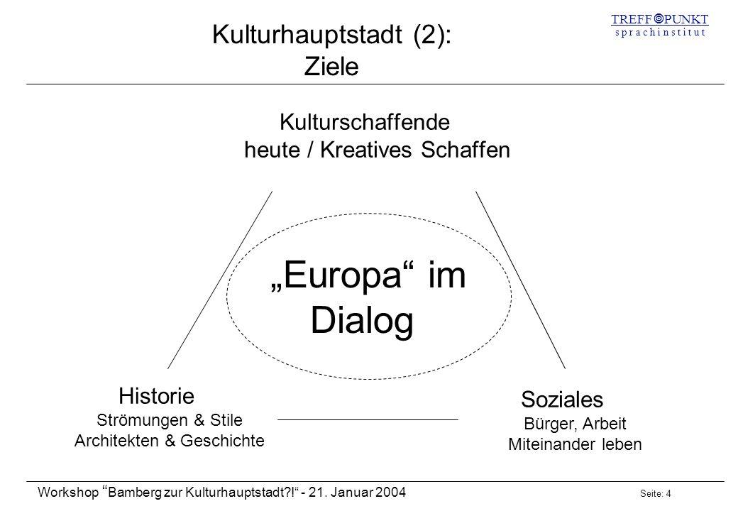 Kulturhauptstadt (2): Ziele