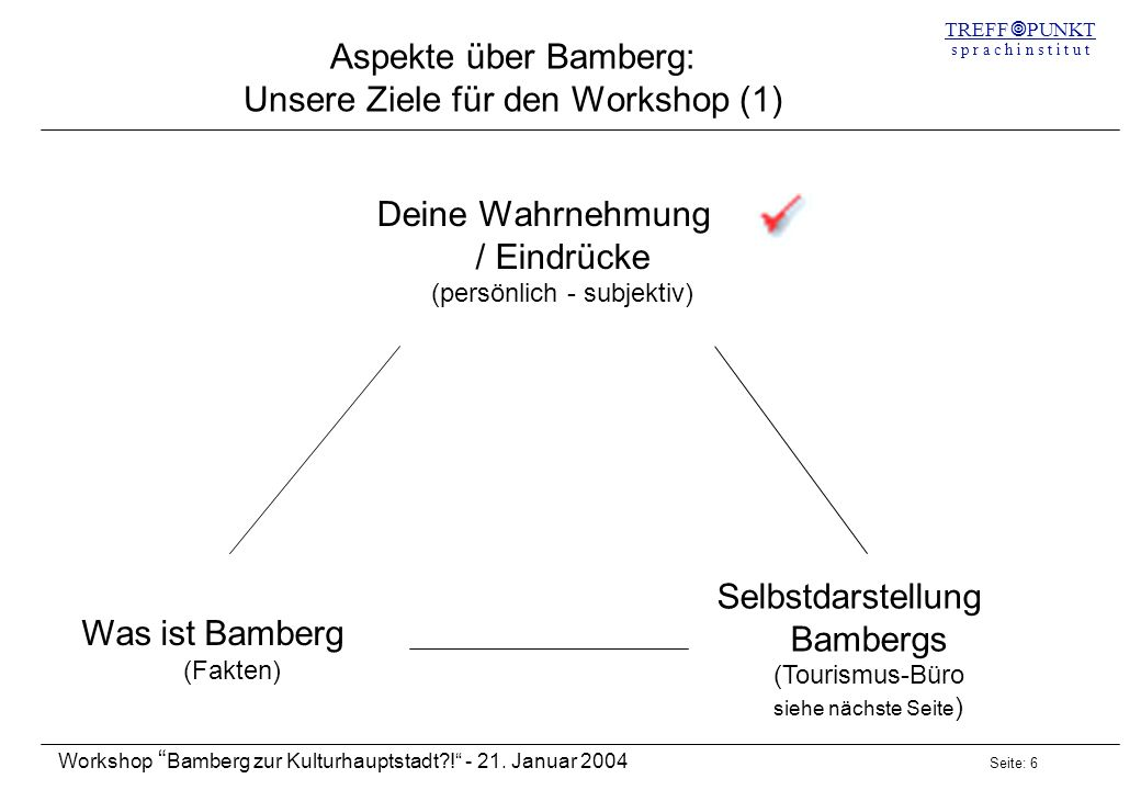 Aspekte über Bamberg: Unsere Ziele für den Workshop (1)