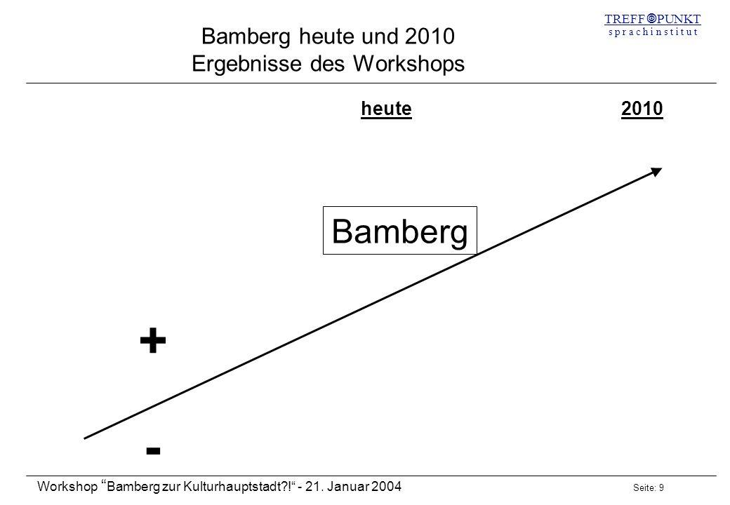Bamberg heute und 2010 Ergebnisse des Workshops
