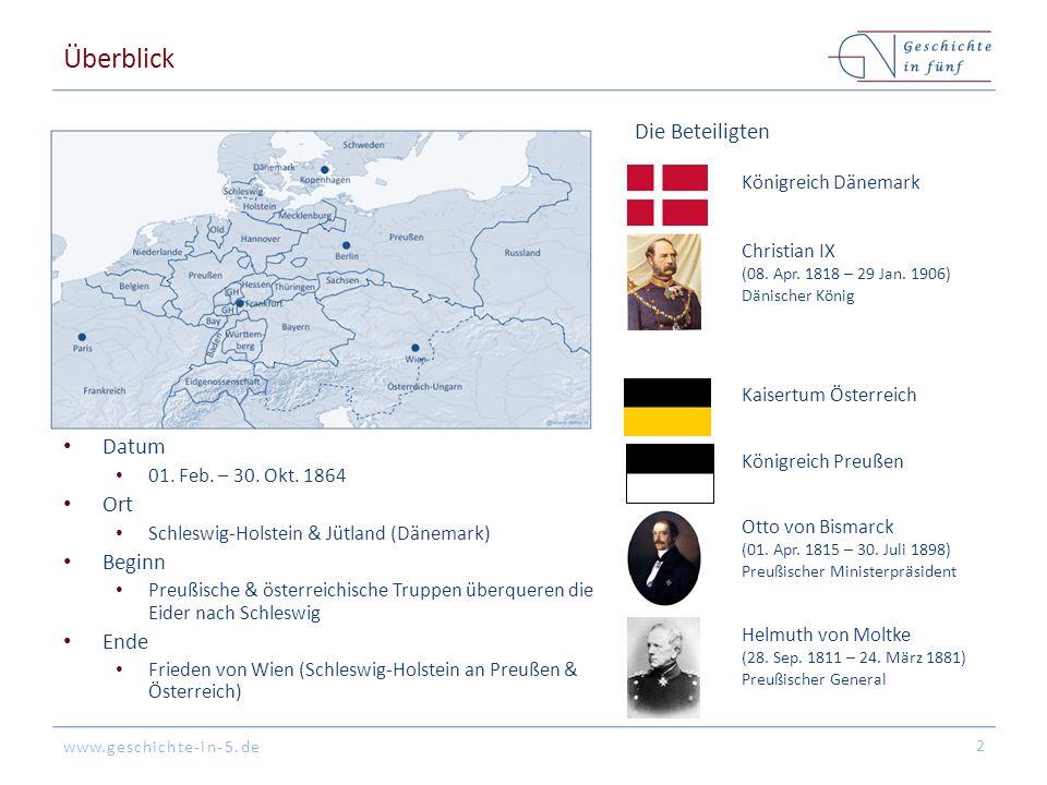 Überblick Die Beteiligten Datum Ort Beginn Ende Königreich Dänemark