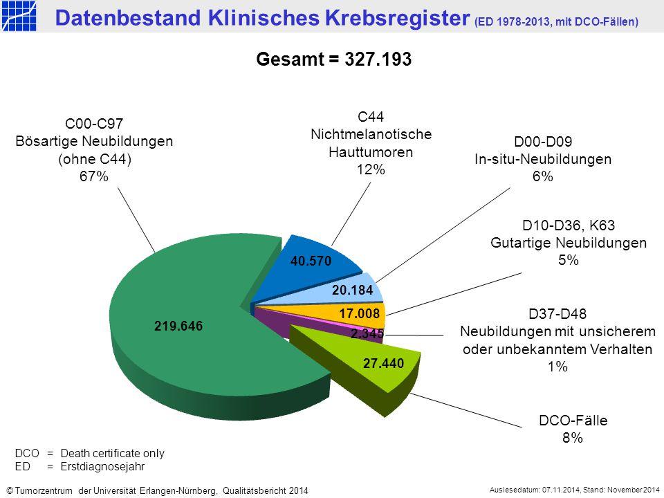 Datenbestand Klinisches Krebsregister (ED 1978-2013, mit DCO-Fällen)
