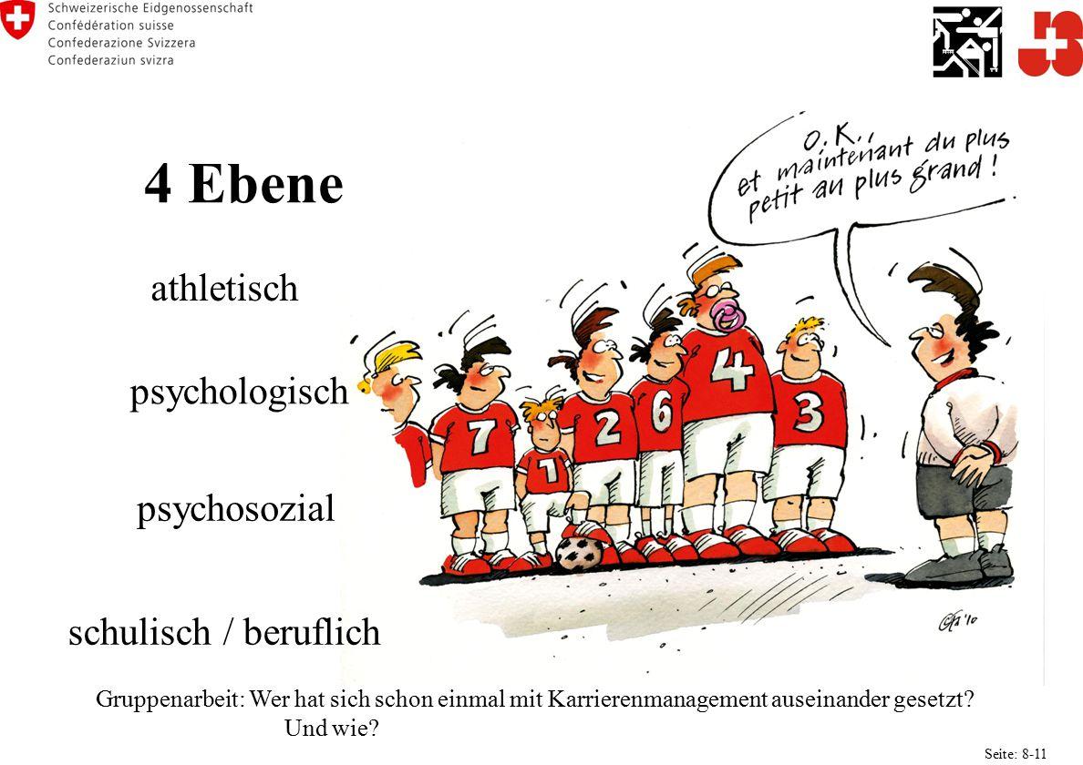 4 Ebene athletisch psychologisch psychosozial schulisch / beruflich