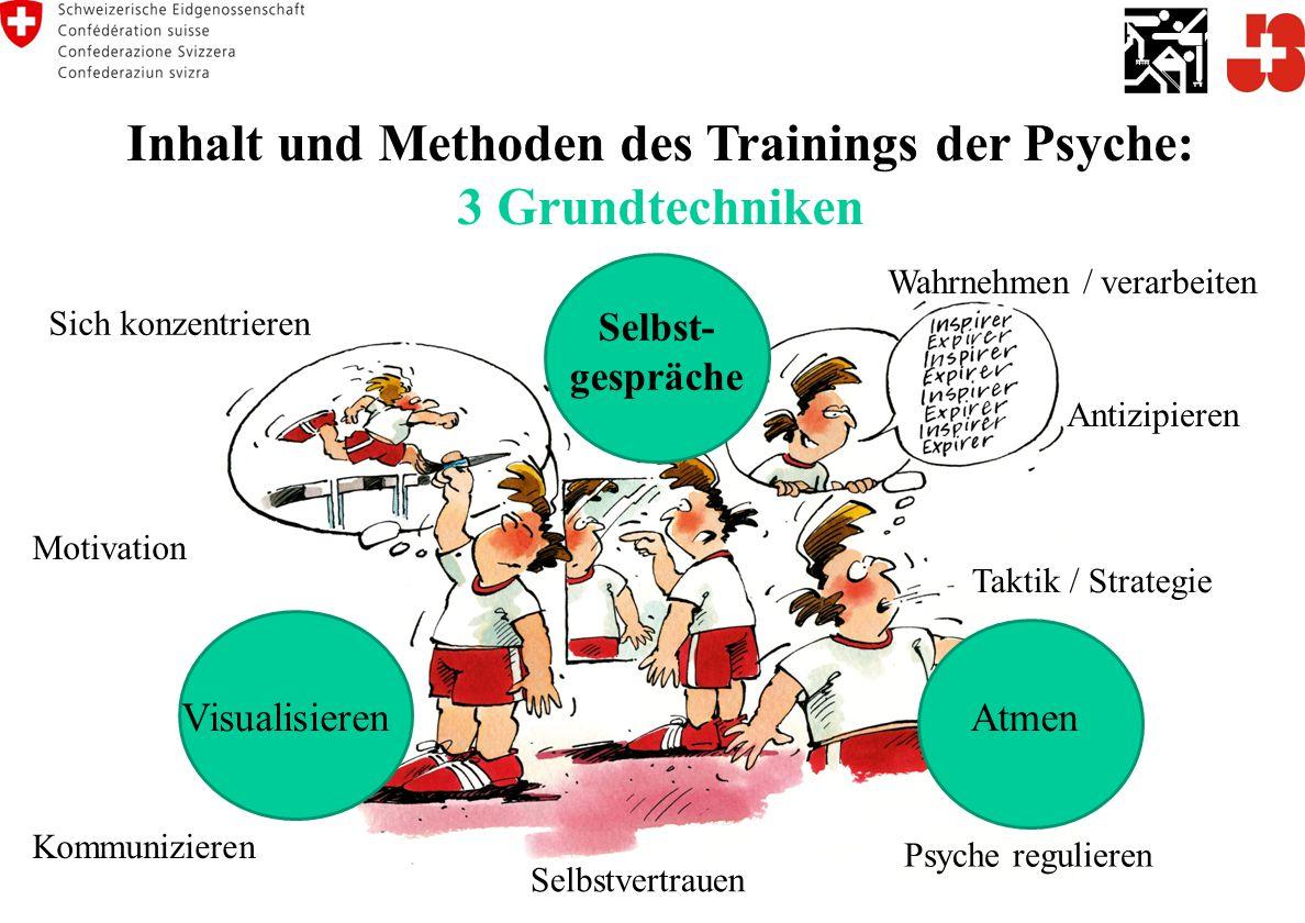 Inhalt und Methoden des Trainings der Psyche: 3 Grundtechniken