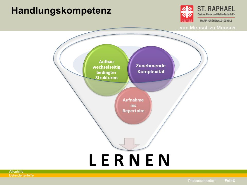 L E R N E N Handlungskompetenz Zunehmende Komplexität
