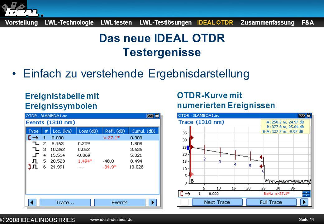 Das neue IDEAL OTDR Testergenisse