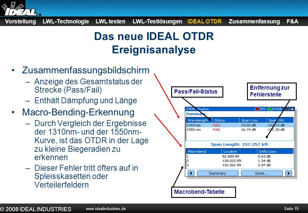 Das neue IDEAL OTDR Ereignisanalyse
