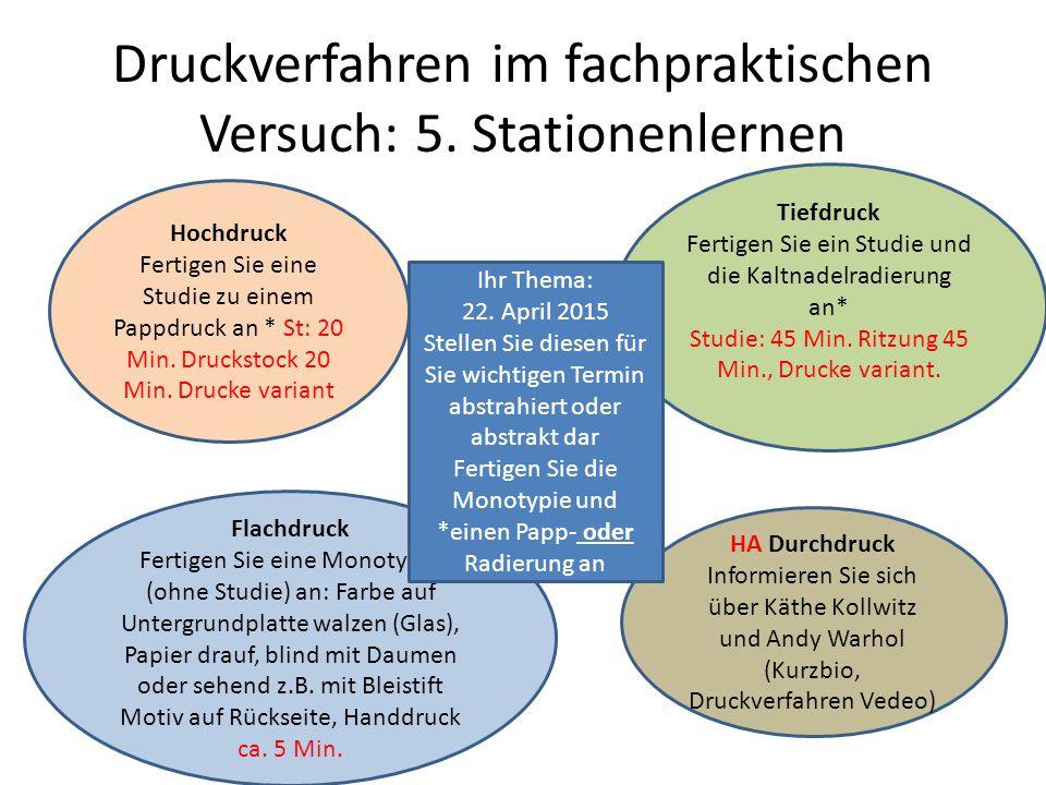 Druckverfahren im fachpraktischen Versuch: 5. Stationenlernen