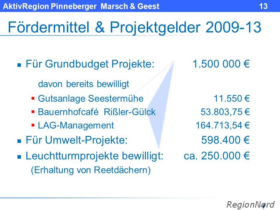 Fördermittel & Projektgelder 2009-13