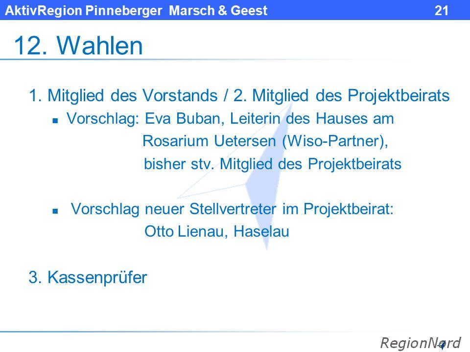 12. Wahlen 1. Mitglied des Vorstands / 2. Mitglied des Projektbeirats