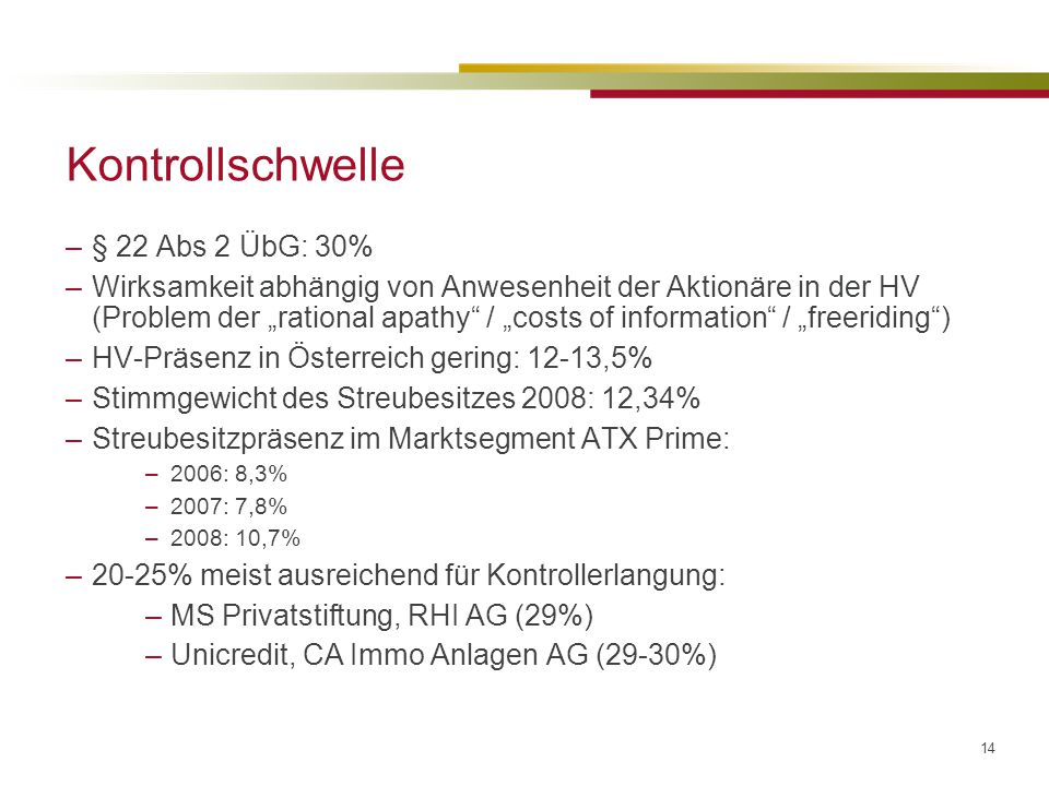 Kontrollschwelle § 22 Abs 2 ÜbG: 30%