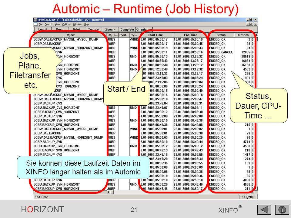 Automic – Runtime (Job History)