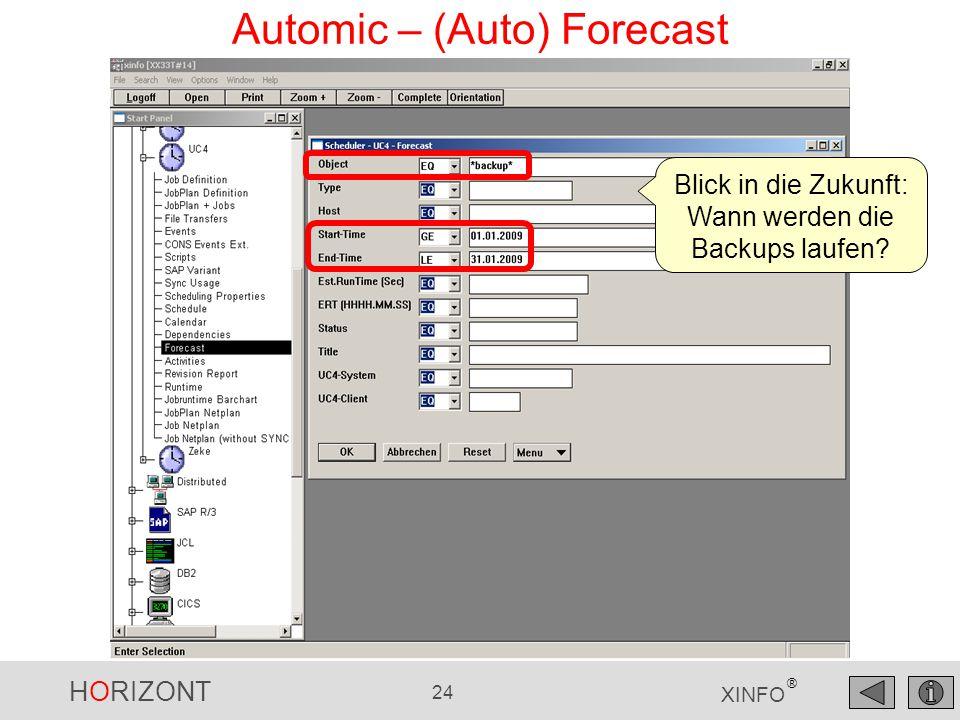 Automic – (Auto) Forecast