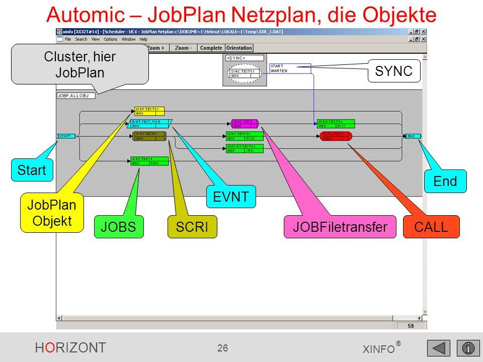Automic – JobPlan Netzplan, die Objekte