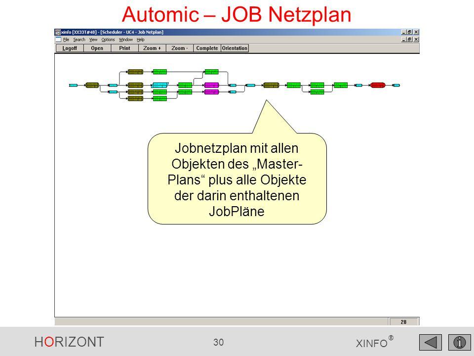 """Automic – JOB Netzplan Jobnetzplan mit allen Objekten des """"Master-Plans plus alle Objekte der darin enthaltenen JobPläne."""