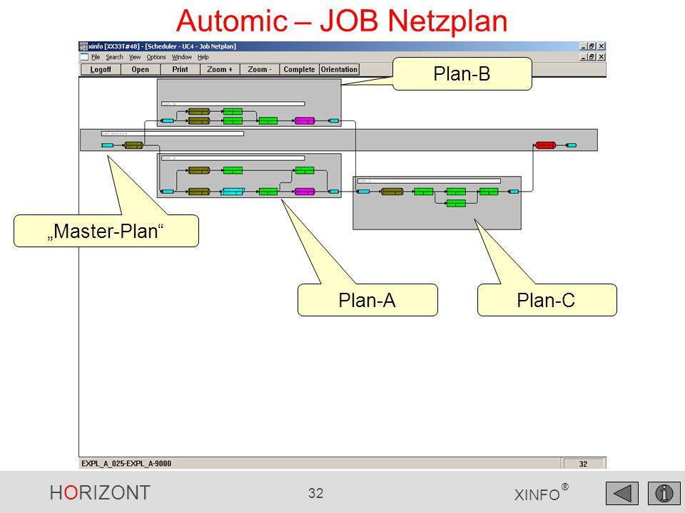 "Automic – JOB Netzplan Plan-B ""Master-Plan Plan-A Plan-C"