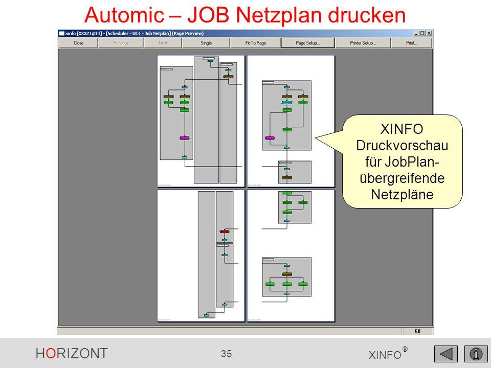 Automic – JOB Netzplan drucken