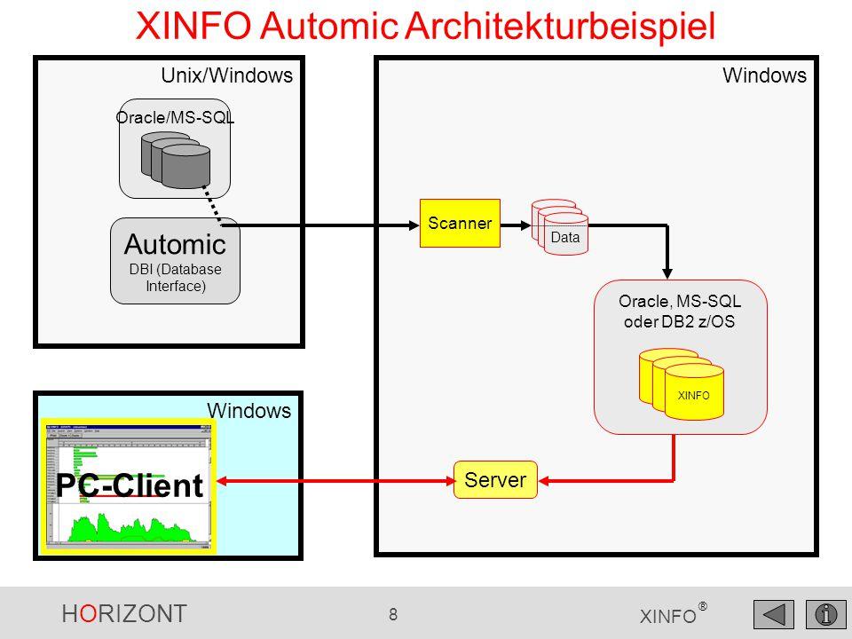XINFO Automic Architekturbeispiel