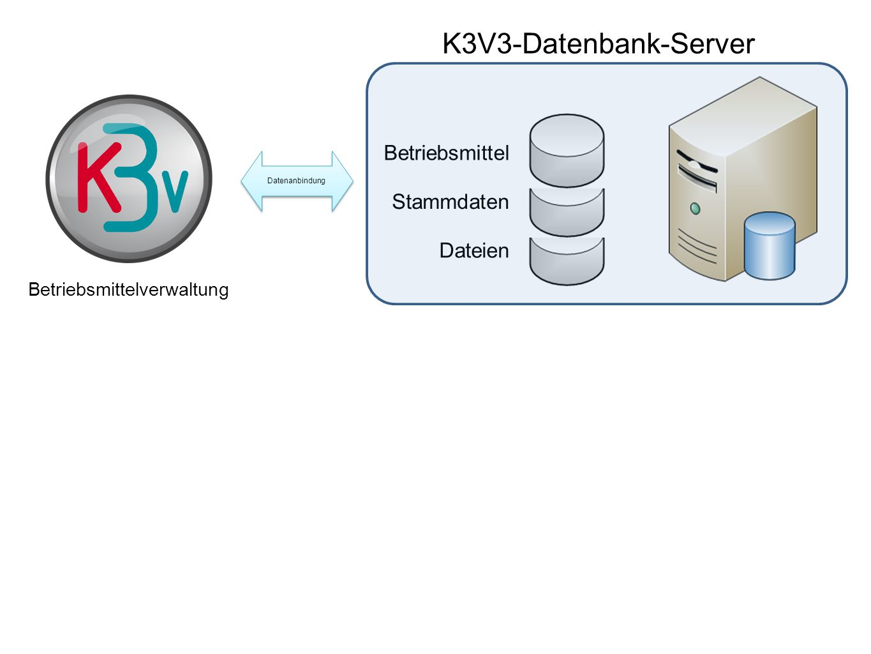 K3V3-Datenbank-Server Betriebsmittel Stammdaten Dateien
