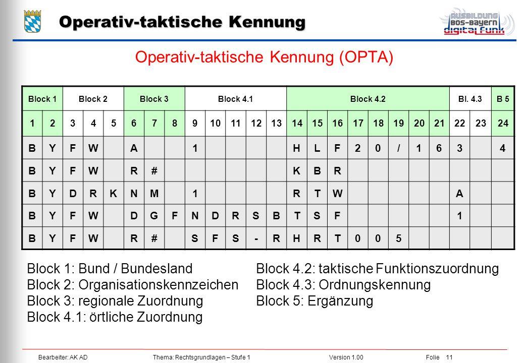 Operativ-taktische Kennung