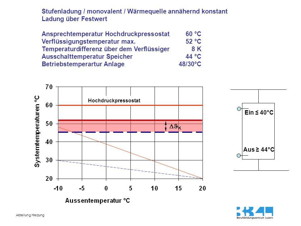 K Stufenladung / monovalent / Wärmequelle annähernd konstant