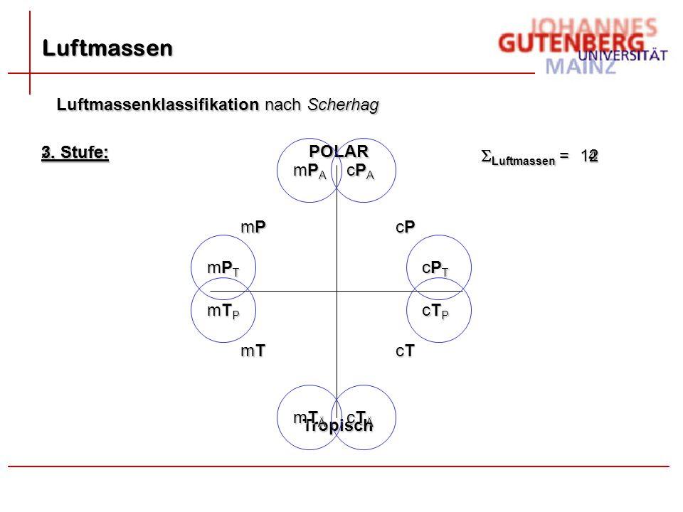 Luftmassen Luftmassenklassifikation nach Scherhag 1. Stufe: 3. Stufe: