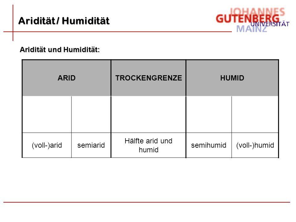 Aridität / Humidität Aridität und Humidität: ARID TROCKENGRENZE HUMID