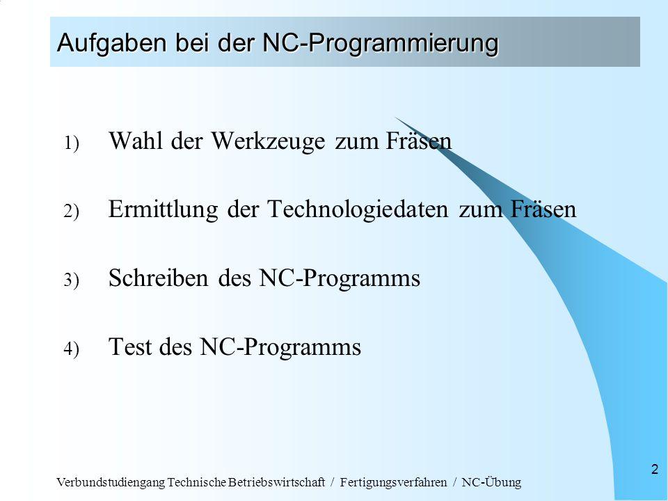 Aufgaben bei der NC-Programmierung